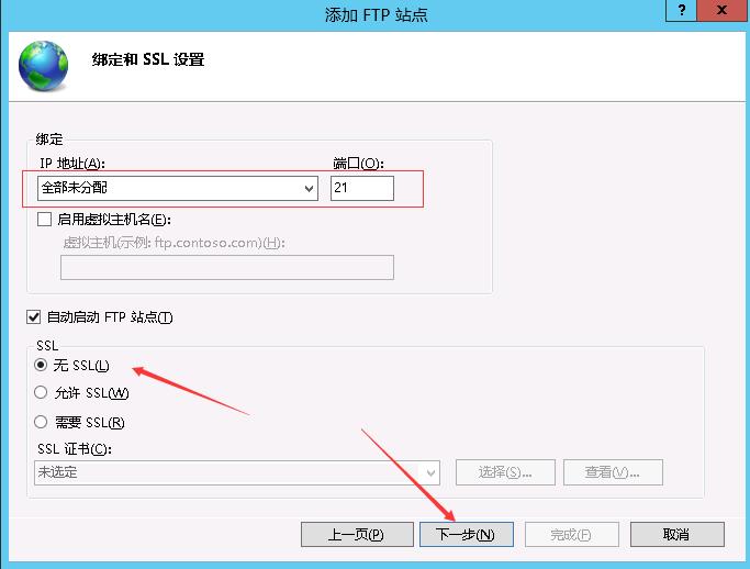 IP&SSL